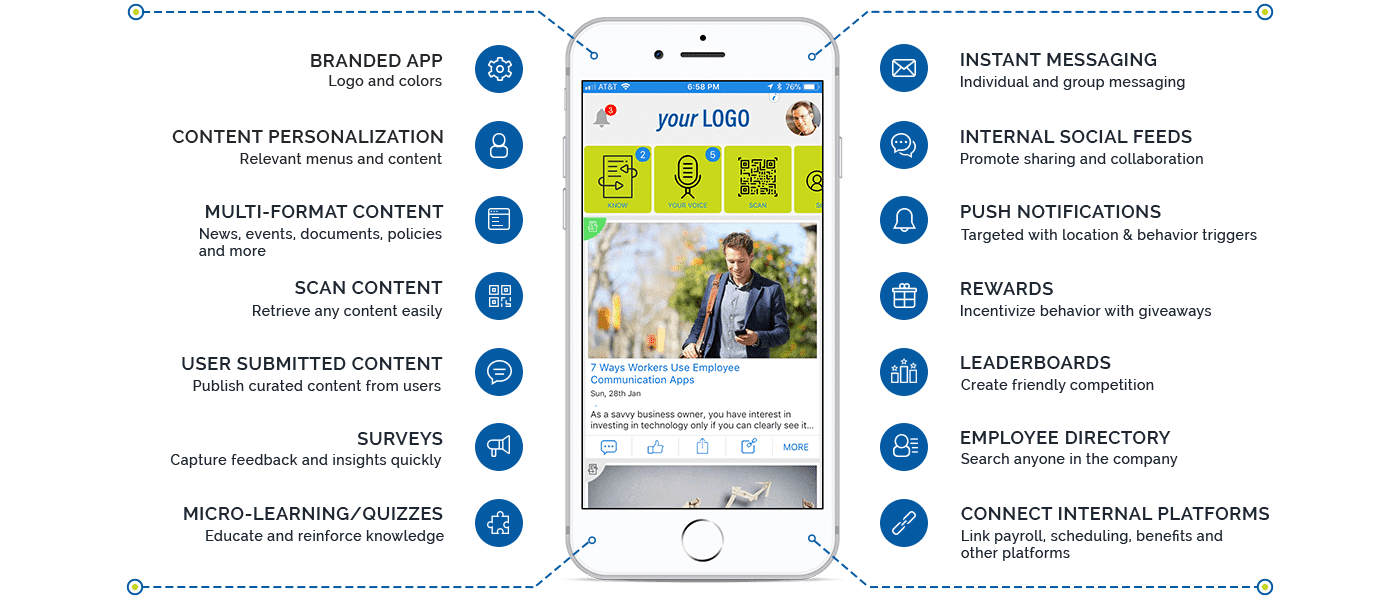 employee communications app