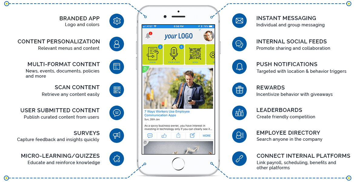 employee communications app features